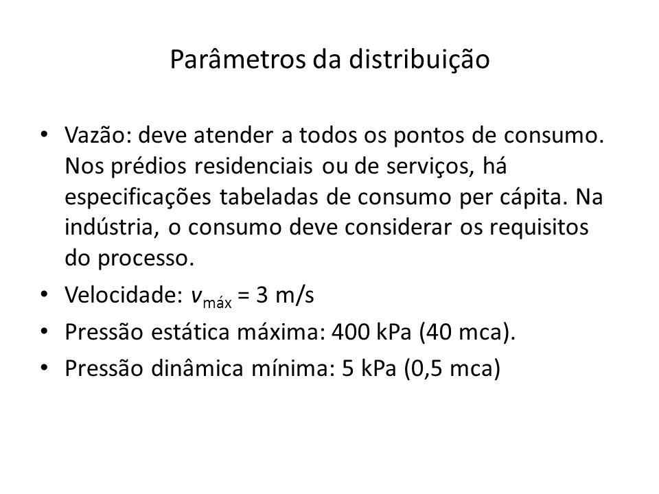 Parâmetros da distribuição Vazão: deve atender a todos os pontos de consumo.