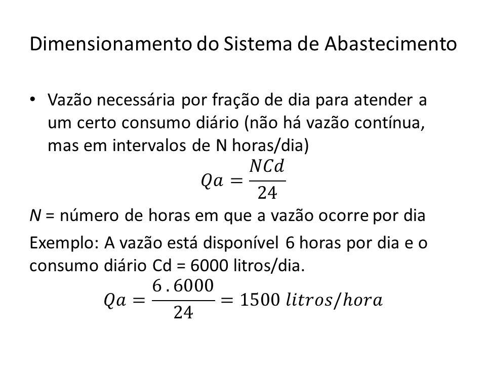 Dimensionamento do Sistema de Abastecimento
