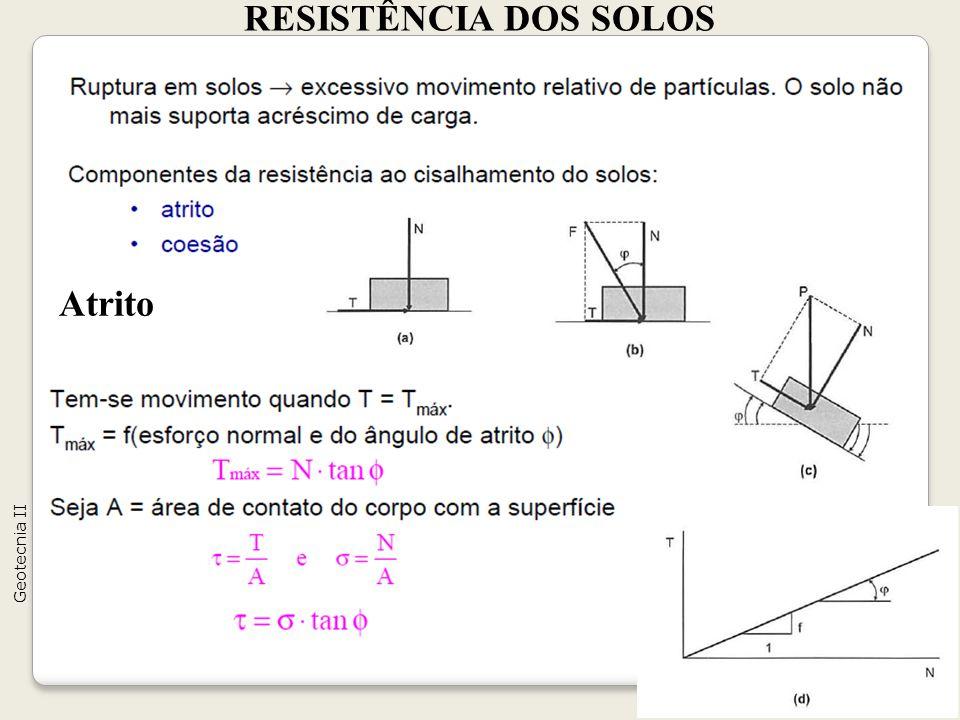 RESISTÊNCIA DOS SOLOS 10 Geotecnia II Atrito