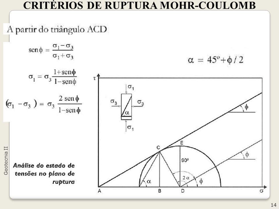 CRITÉRIOS DE RUPTURA MOHR-COULOMB 14 Geotecnia II