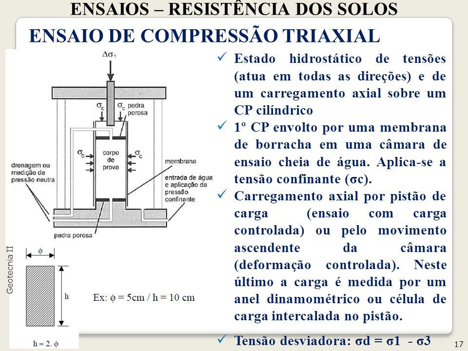 ENSAIOS – RESISTÊNCIA DOS SOLOS 17 Geotecnia II ENSAIO DE COMPRESSÃO TRIAXIAL Estado hidrostático de tensões (atua em todas as direções) e de um carregamento axial sobre um CP cilíndrico 1º CP envolto por uma membrana de borracha em uma câmara de ensaio cheia de água.