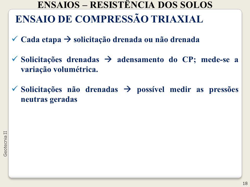 ENSAIOS – RESISTÊNCIA DOS SOLOS 18 Geotecnia II ENSAIO DE COMPRESSÃO TRIAXIAL Cada etapa solicitação drenada ou não drenada Solicitações drenadas adensamento do CP; mede-se a variação volumétrica.
