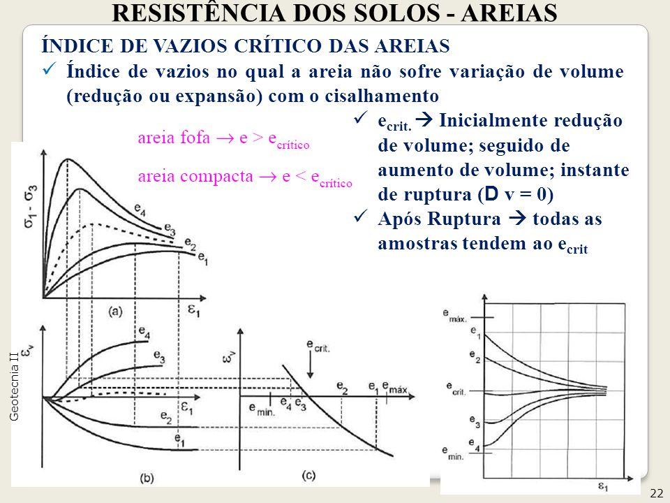 RESISTÊNCIA DOS SOLOS - AREIAS 22 Geotecnia II ÍNDICE DE VAZIOS CRÍTICO DAS AREIAS Índice de vazios no qual a areia não sofre variação de volume (redução ou expansão) com o cisalhamento e crit.