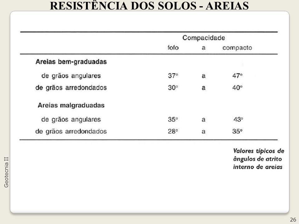 RESISTÊNCIA DOS SOLOS - AREIAS 26 Geotecnia II