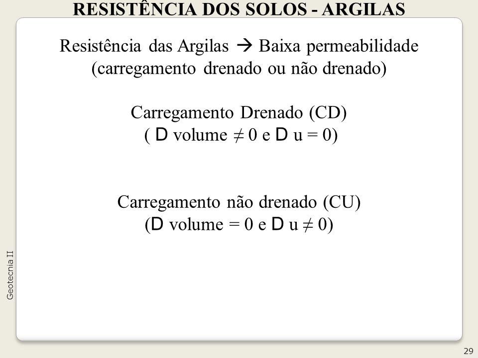 RESISTÊNCIA DOS SOLOS - ARGILAS 29 Geotecnia II Resistência das Argilas Baixa permeabilidade (carregamento drenado ou não drenado) Carregamento Drenado (CD) ( D volume 0 e D u = 0) Carregamento não drenado (CU) ( D volume = 0 e D u 0)