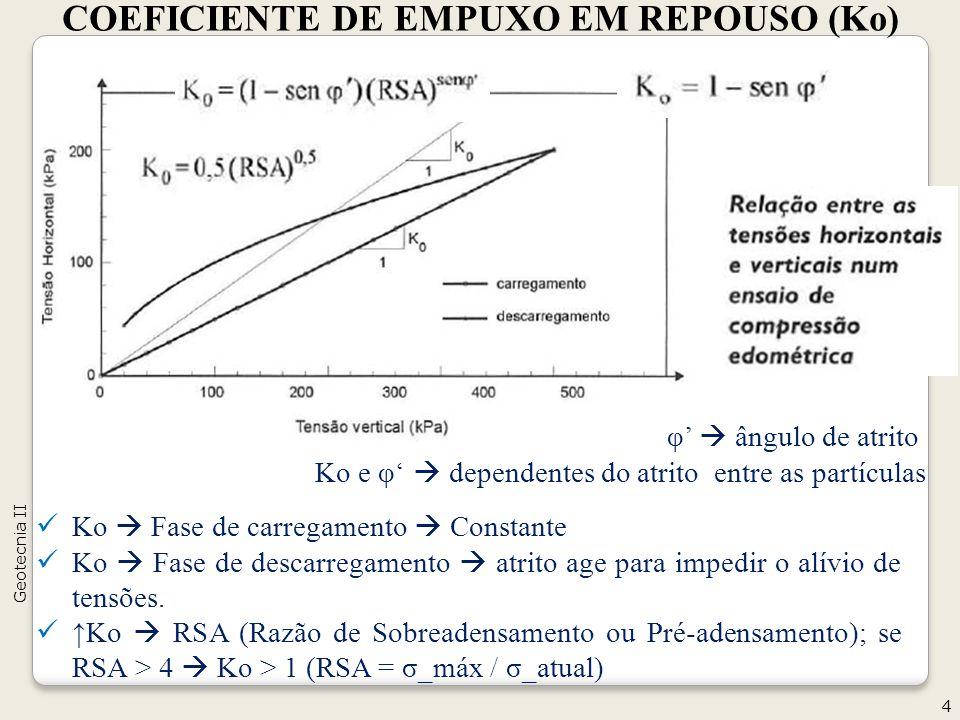 COEFICIENTE DE EMPUXO EM REPOUSO (Ko) 4 Geotecnia II φ ângulo de atrito Ko e φ dependentes do atrito entre as partículas Ko Fase de carregamento Constante Ko Fase de descarregamento atrito age para impedir o alívio de tensões.