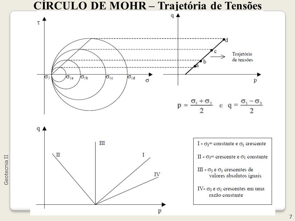 CÍRCULO DE MOHR – Trajetória de Tensões 7 Geotecnia II