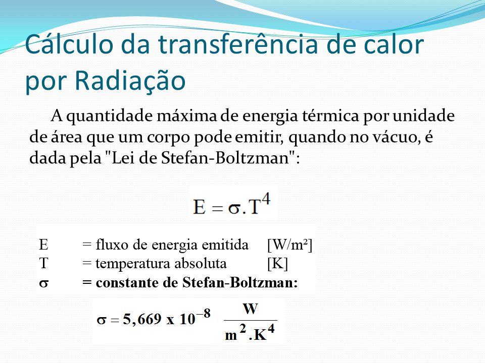 Cálculo da transferência de calor por Radiação A quantidade máxima de energia térmica por unidade de área que um corpo pode emitir, quando no vácuo, é