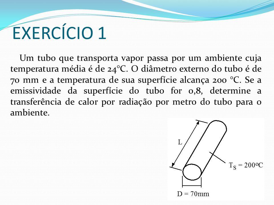 EXERCÍCIO 1 Um tubo que transporta vapor passa por um ambiente cuja temperatura média é de 24°C. O diâmetro externo do tubo é de 70 mm e a temperatura