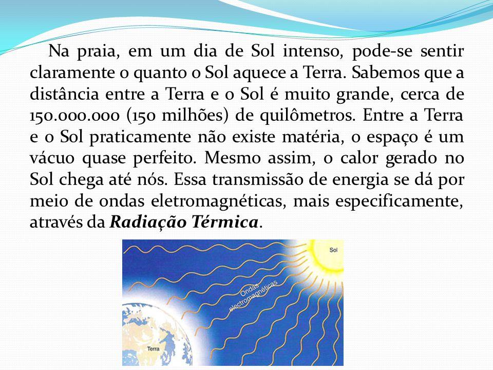 Espectro eletromagnético As ondas eletromagnéticas são uma manifestação de energia, mais precisamente, uma manifestação de transmissão de energia.