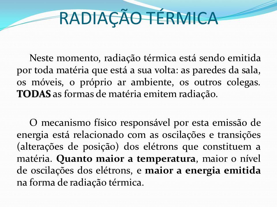 RADIAÇÃO TÉRMICA TODAS Neste momento, radiação térmica está sendo emitida por toda matéria que está a sua volta: as paredes da sala, os móveis, o próp