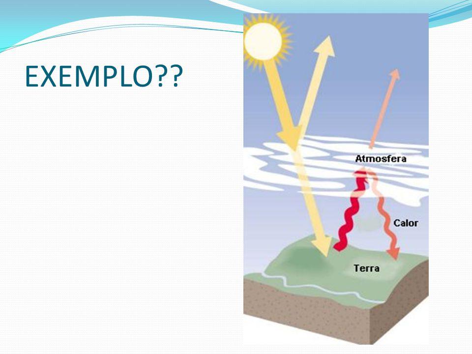 Cálculo da transferência de calor por Radiação A quantidade máxima de energia térmica por unidade de área que um corpo pode emitir, quando no vácuo, é dada pela Lei de Stefan-Boltzman :