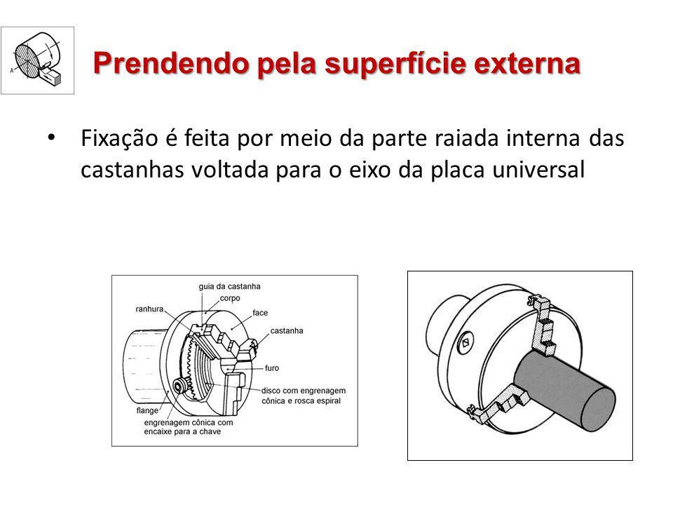 Prendendo pela superfície externa Fixação é feita por meio da parte raiada interna das castanhas voltada para o eixo da placa universal