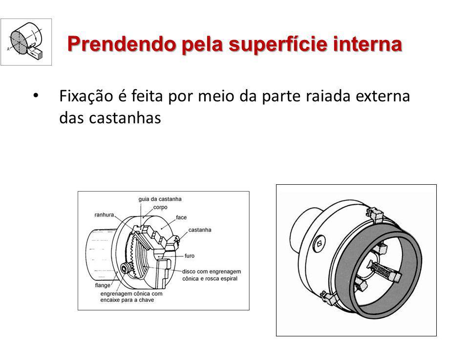 Prendendo pela superfície interna Fixação é feita por meio da parte raiada externa das castanhas