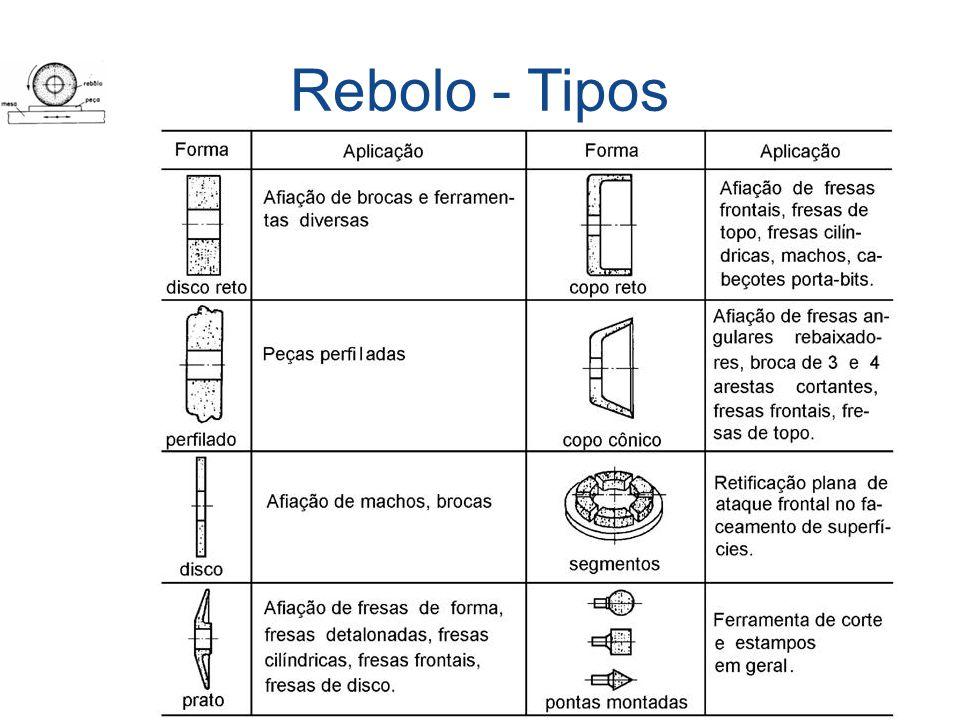 Rebolo - Tipos