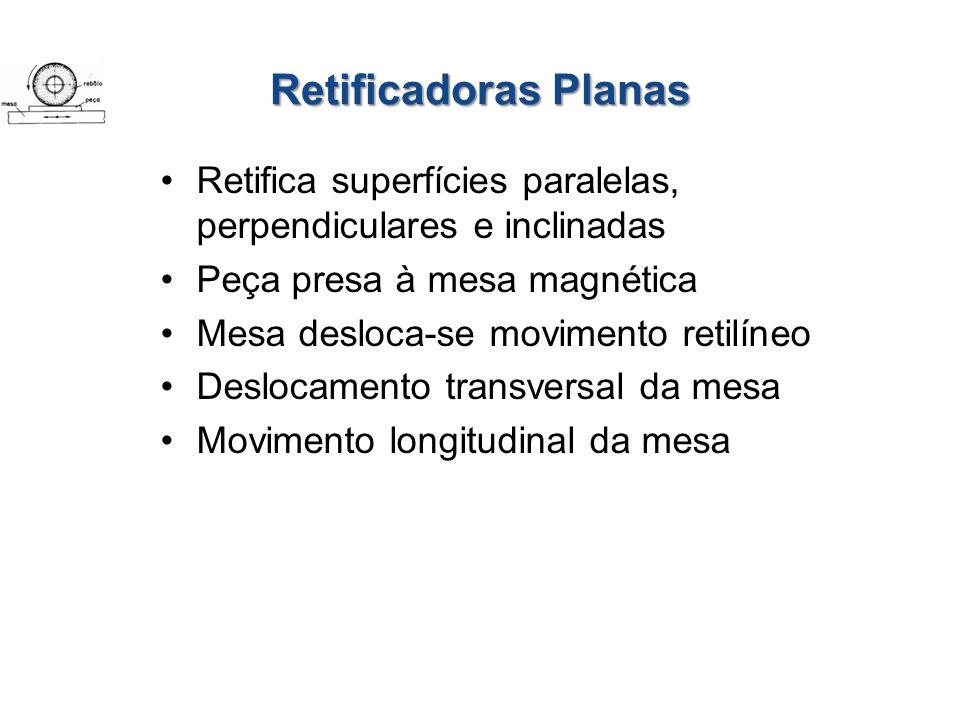 Retificadoras Planas Retifica superfícies paralelas, perpendiculares e inclinadas Peça presa à mesa magnética Mesa desloca-se movimento retilíneo Desl