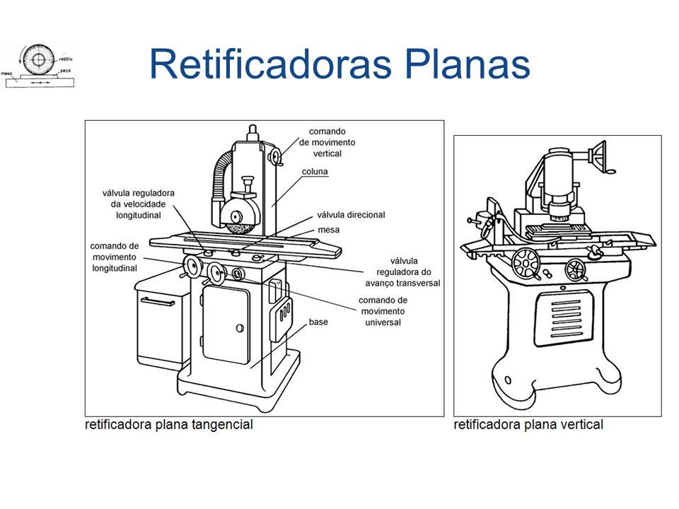 Retificadoras Cilíndricas Universal Retifica superfícies cilíndricas externas e internas Retifica superfícies planas em eixos rebaixados que exigem faceamento O rebolo gira e em contato com a peça retira material