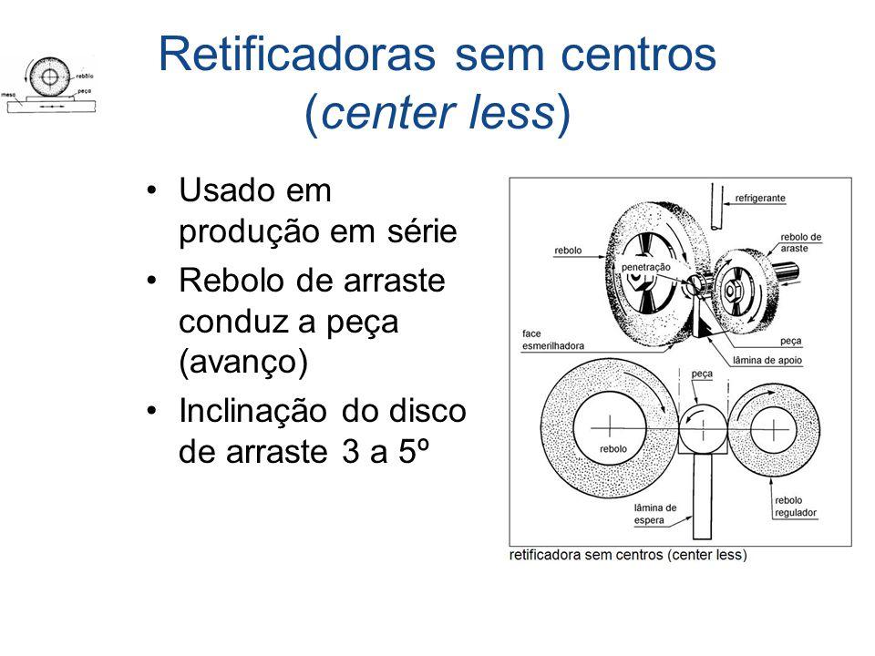Retificadoras sem centros (center less) Usado em produção em série Rebolo de arraste conduz a peça (avanço) Inclinação do disco de arraste 3 a 5º