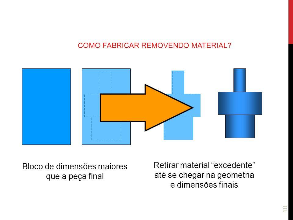 10 COMO FABRICAR REMOVENDO MATERIAL? Bloco de dimensões maiores que a peça final Retirar material excedente até se chegar na geometria e dimensões fin
