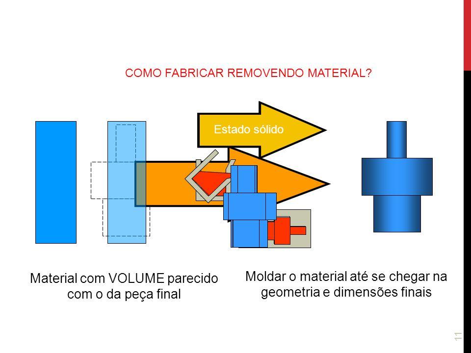 11 COMO FABRICAR REMOVENDO MATERIAL? Material com VOLUME parecido com o da peça final Moldar o material até se chegar na geometria e dimensões finais
