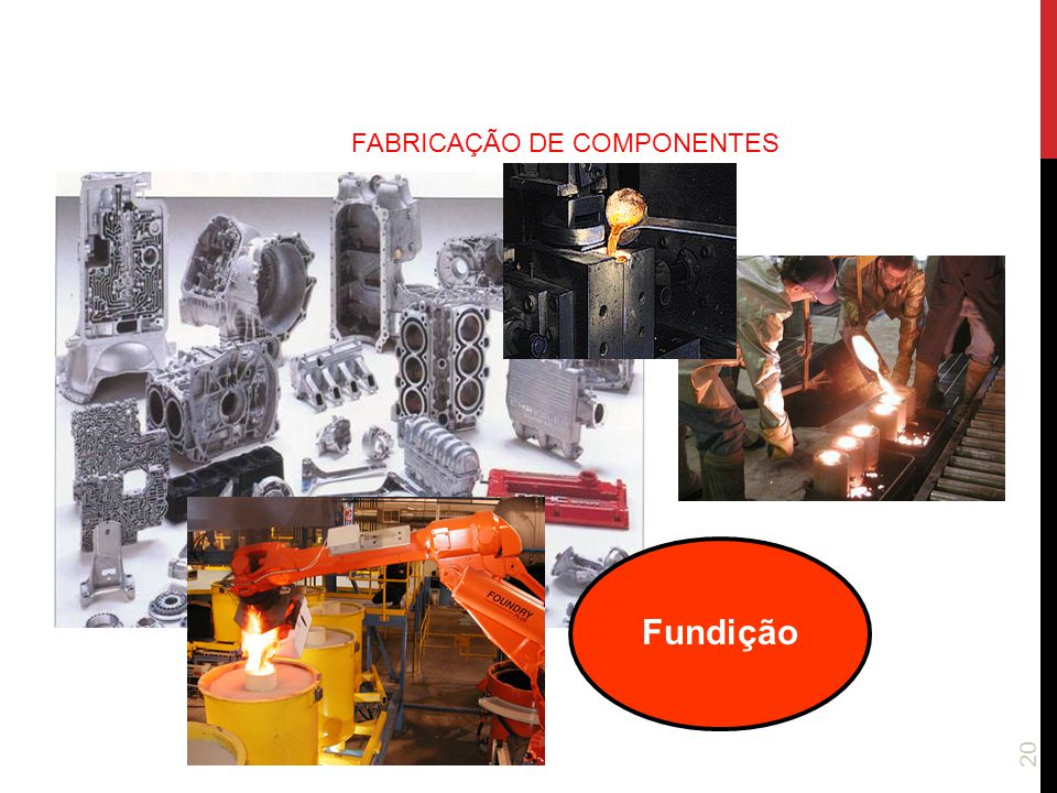 20 Fundição FABRICAÇÃO DE COMPONENTES