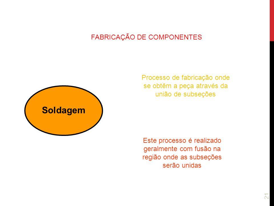 21 Soldagem Processo de fabricação onde se obtêm a peça através da união de subseções Este processo é realizado geralmente com fusão na região onde as