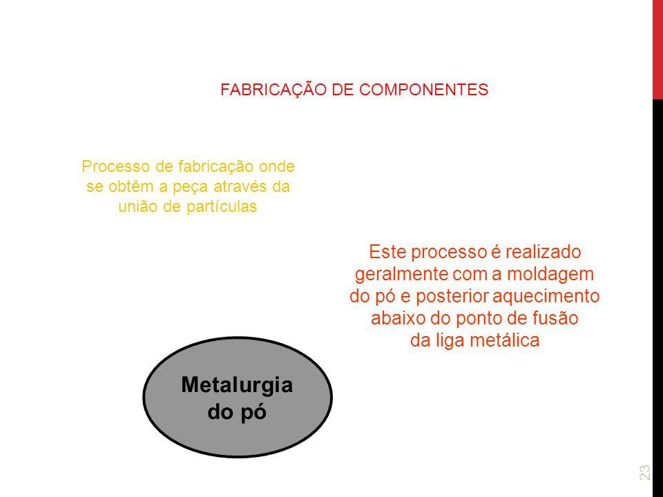 23 FABRICAÇÃO DE COMPONENTES Metalurgia do pó Processo de fabricação onde se obtêm a peça através da união de partículas Este processo é realizado ger