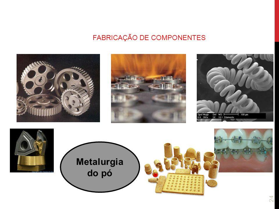24 FABRICAÇÃO DE COMPONENTES Metalurgia do pó