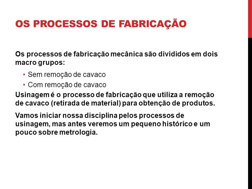 OS PROCESSOS DE FABRICAÇÃO Os processos de fabricação mecânica são divididos em dois macro grupos: Sem remoção de cavaco Com remoção de cavaco Usinage