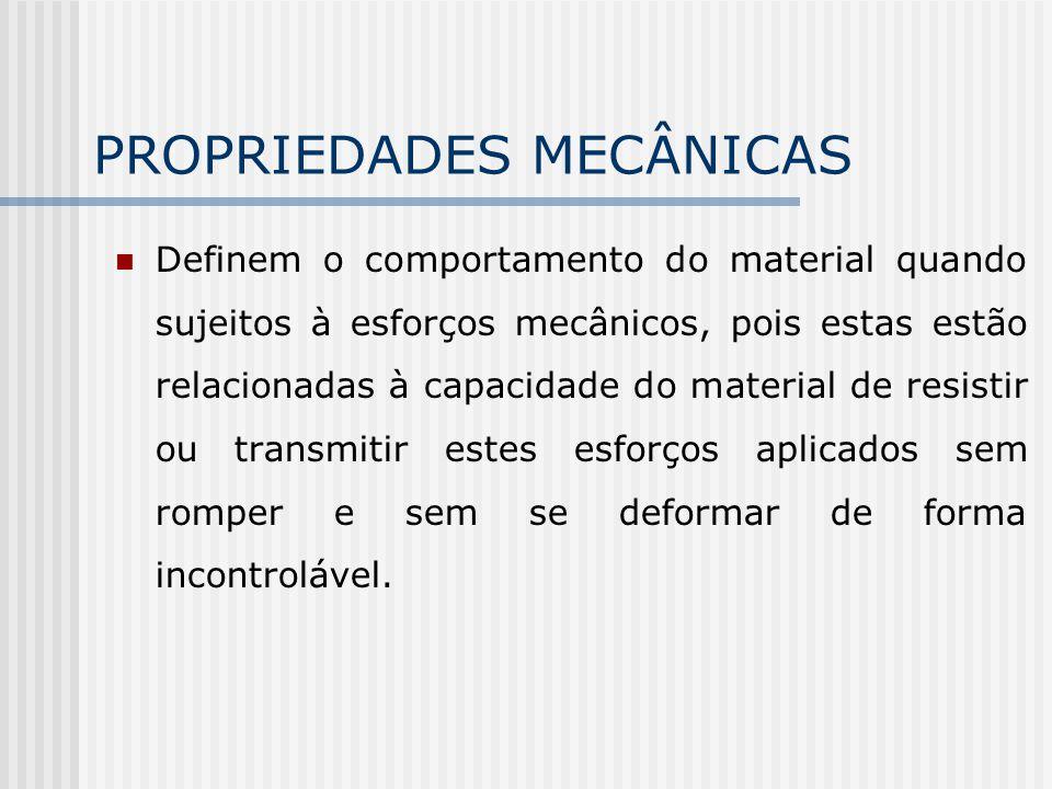 Principais propriedades mecânicas Resistência à tração Elasticidade Ductilidade Fluência Fadiga Dureza Tenacidade,....