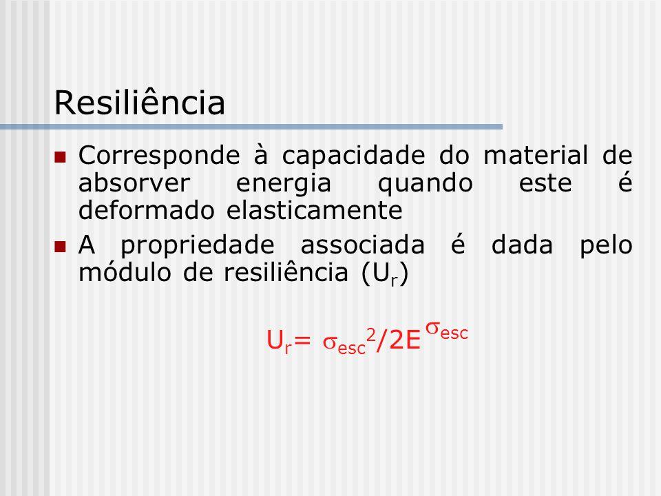 Corresponde à capacidade do material de absorver energia quando este é deformado elasticamente A propriedade associada é dada pelo módulo de resiliência (U r ) U r = esc 2 /2E esc Resiliência