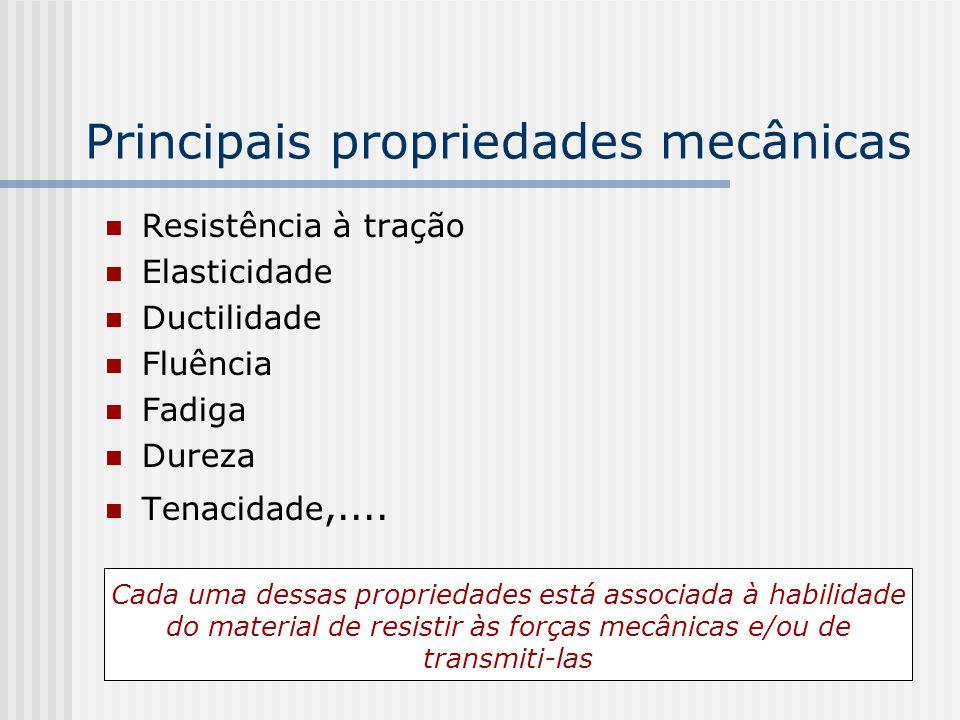 Principais propriedades mecânicas Resistência à tração Elasticidade Ductilidade Fluência Fadiga Dureza Tenacidade,.... Cada uma dessas propriedades es