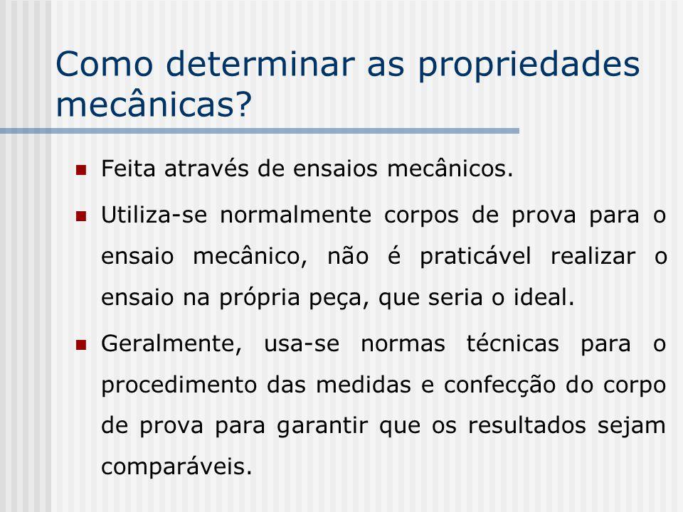 Como determinar as propriedades mecânicas.Feita através de ensaios mecânicos.