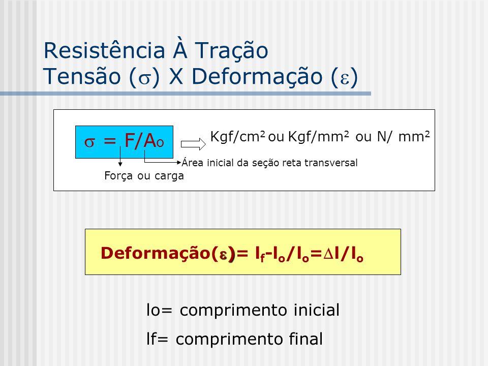 Resistência À Tração Tensão () X Deformação () ) Deformação()= l f -l o /l o =l/l o lo= comprimento inicial lf= comprimento final = F/A o Kgf/cm 2 ou Kgf/mm 2 ou N/ mm 2 Força ou carga Área inicial da seção reta transversal