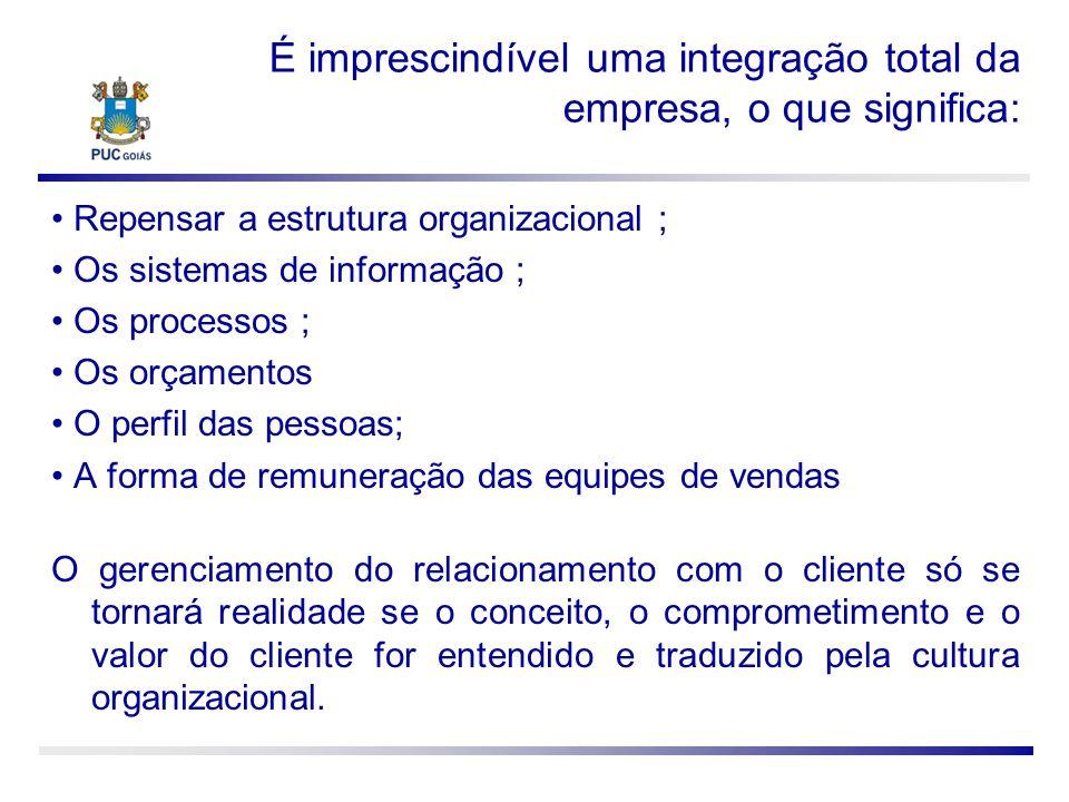 É imprescindível uma integração total da empresa, o que significa: Repensar a estrutura organizacional ; Os sistemas de informação ; Os processos ; Os