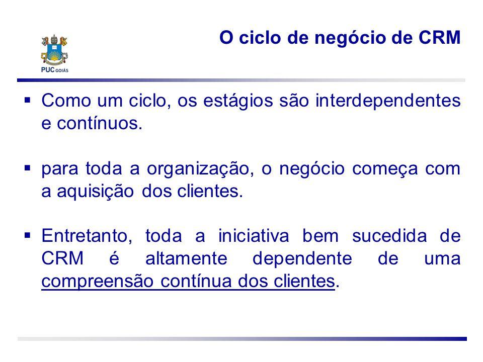 O ciclo de negócio de CRM Como um ciclo, os estágios são interdependentes e contínuos. para toda a organização, o negócio começa com a aquisição dos c
