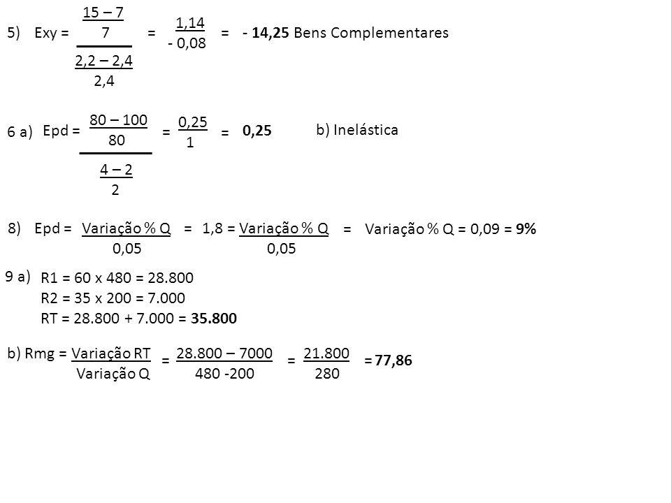 5)Exy = 15 – 7 7 2,2 – 2,4 2,4 = 1,14 - 0,08 = - 14,25 Bens Complementares 6 a) Epd = 80 – 100 80 4 – 2 2 = 0,25 1 = 0,25 b) Inelástica 8)Epd =Variaçã