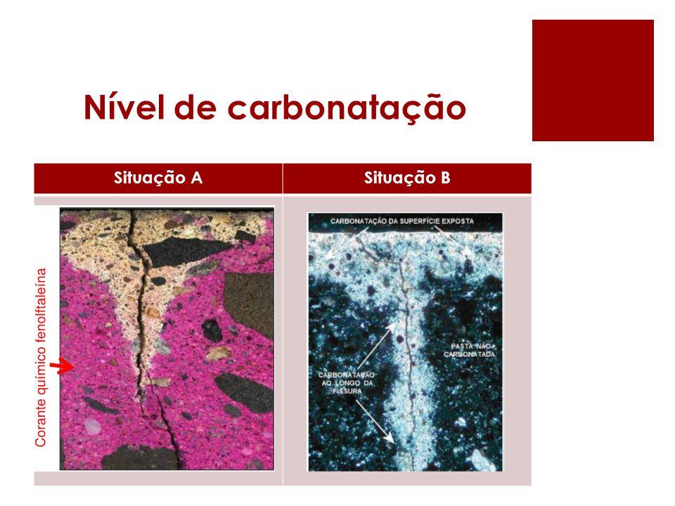 Nível de carbonatação Situação ASituação B