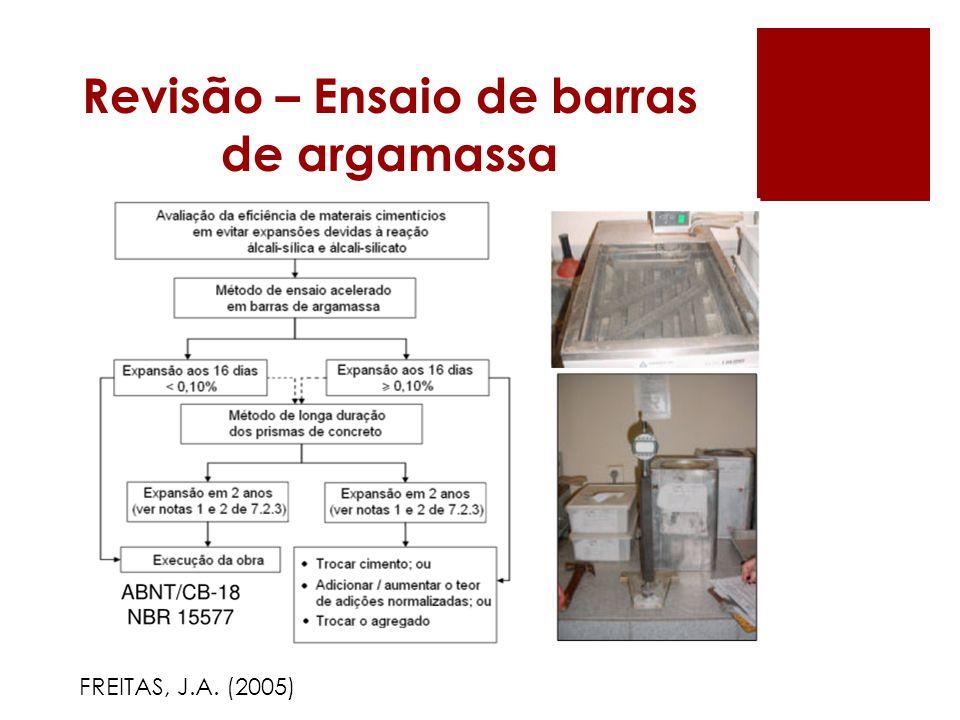 Revisão – Ensaio de barras de argamassa FREITAS, J.A. (2005)