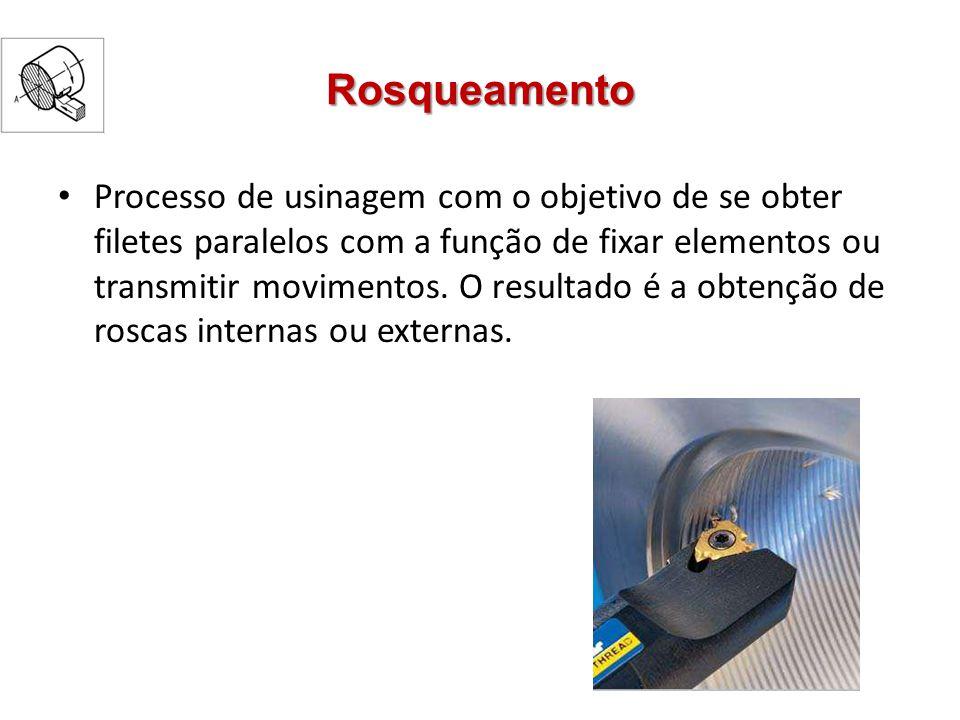 Rosqueamento Processo de usinagem com o objetivo de se obter filetes paralelos com a função de fixar elementos ou transmitir movimentos. O resultado é