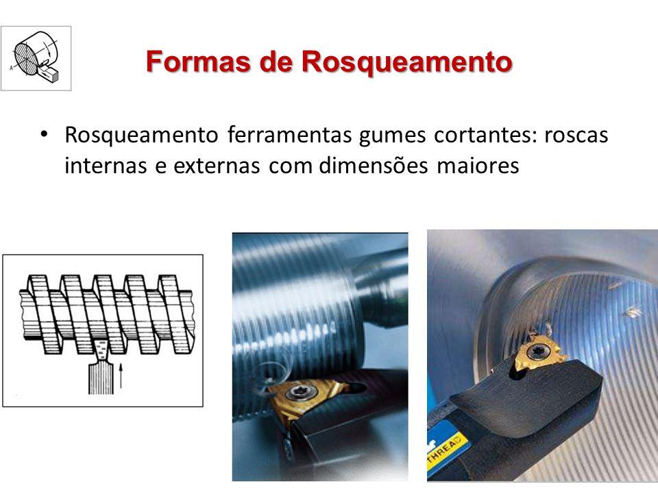 Formas de Rosqueamento Rosqueamento ferramentas gumes cortantes: roscas internas e externas com dimensões maiores