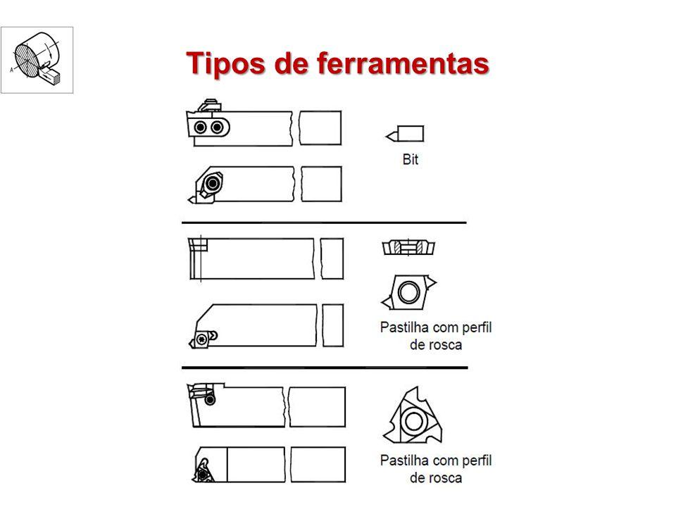 Tipos de ferramentas