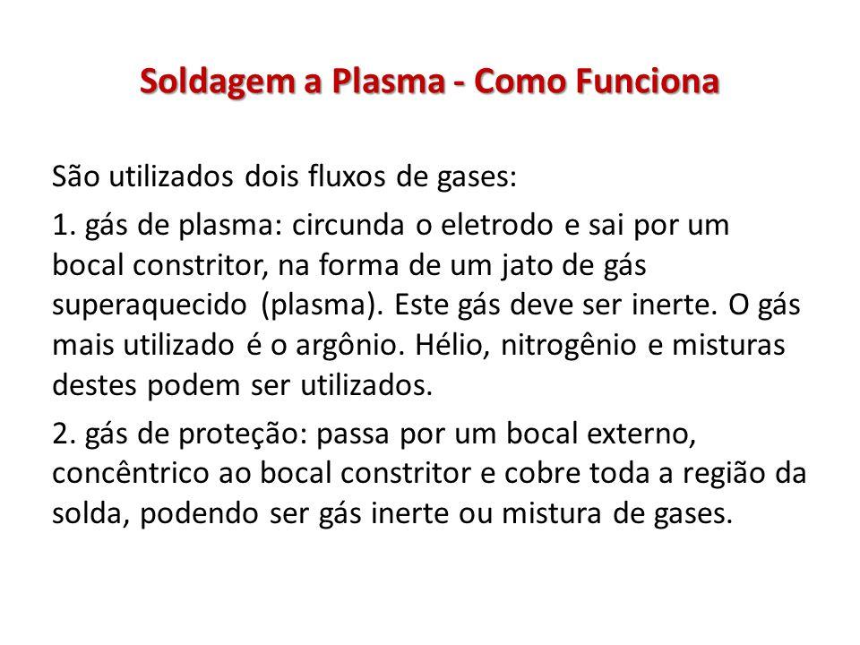 Soldagem a Plasma - Como Funciona São utilizados dois fluxos de gases: 1. gás de plasma: circunda o eletrodo e sai por um bocal constritor, na forma d