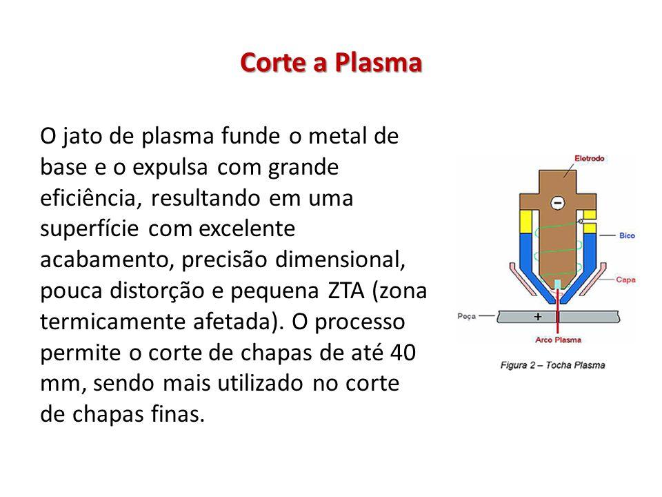 Corte a Plasma O jato de plasma funde o metal de base e o expulsa com grande eficiência, resultando em uma superfície com excelente acabamento, precisão dimensional, pouca distorção e pequena ZTA (zona termicamente afetada).