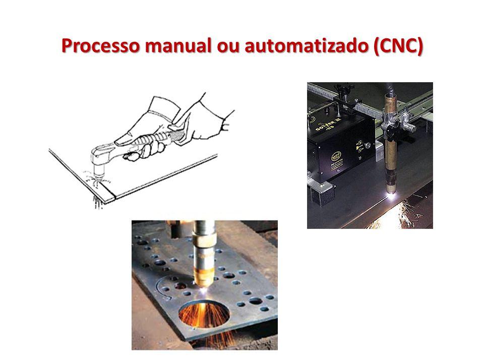 Processo manual ou automatizado (CNC)