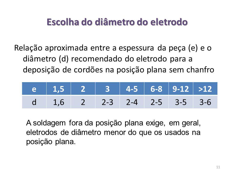 Escolha do diâmetro do eletrodo Relação aproximada entre a espessura da peça (e) e o diâmetro (d) recomendado do eletrodo para a deposição de cordões