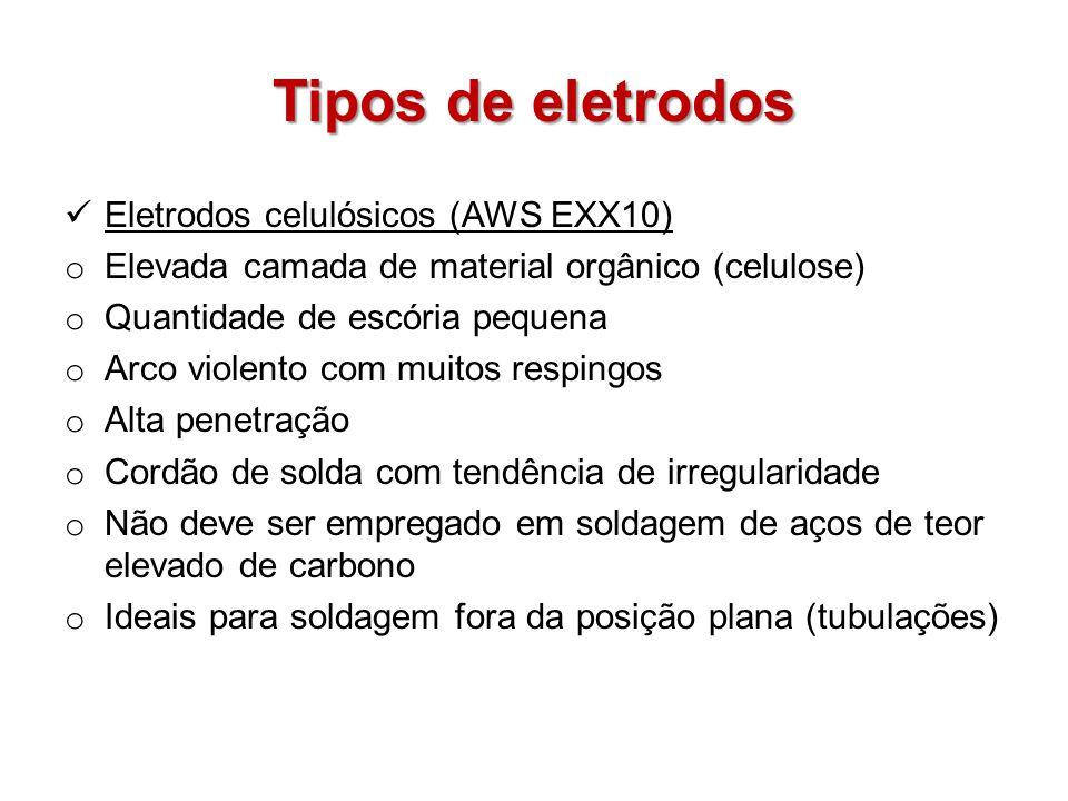 Tipos de eletrodos Eletrodos celulósicos (AWS EXX10) o Elevada camada de material orgânico (celulose) o Quantidade de escória pequena o Arco violento