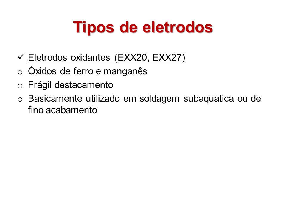 Tipos de eletrodos Eletrodos oxidantes (EXX20, EXX27) o Óxidos de ferro e manganês o Frágil destacamento o Basicamente utilizado em soldagem subaquáti