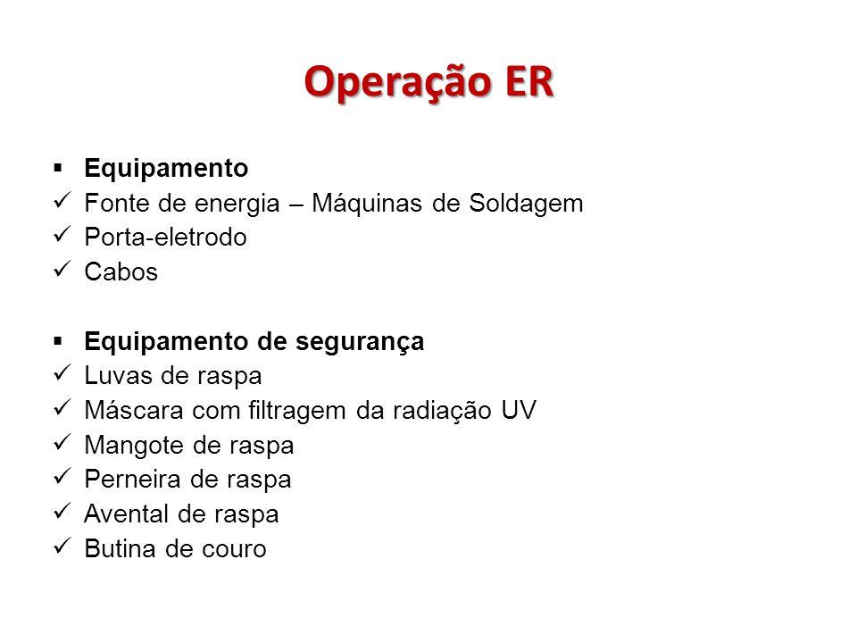 Equipamento Fonte de energia – Máquinas de Soldagem Porta-eletrodo Cabos Equipamento de segurança Luvas de raspa Máscara com filtragem da radiação UV