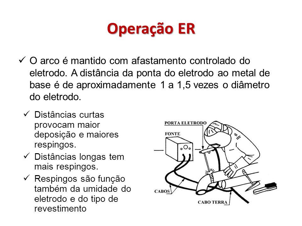 Operação ER O calor do arco funde a ponta do eletrodo e pequena parte da superfície do metal de base.